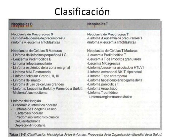 Revisión Europea-Americana de Linfomas No Hodgkin ( REAL ),1994International Linfoma Study Group                   I Cróni...