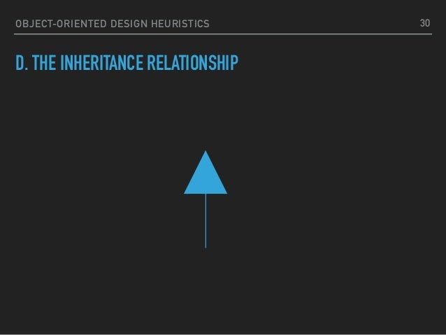 OBJECT-ORIENTED DESIGN HEURISTICS D. THE INHERITANCE RELATIONSHIP 30