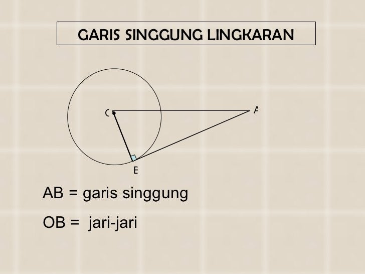 GARIS SINGGUNG LINGKARAN AB = garis singgung OB =  jari-jari  B O A •