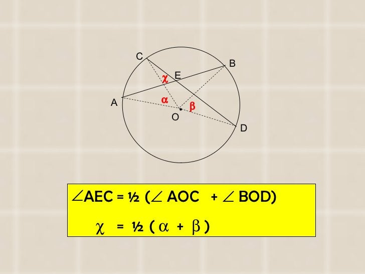 <ul><li>AEC = ½ (   AOC  +    BOD) </li></ul><ul><li>   =  ½ (     +    ) </li></ul>A D B C E    • O