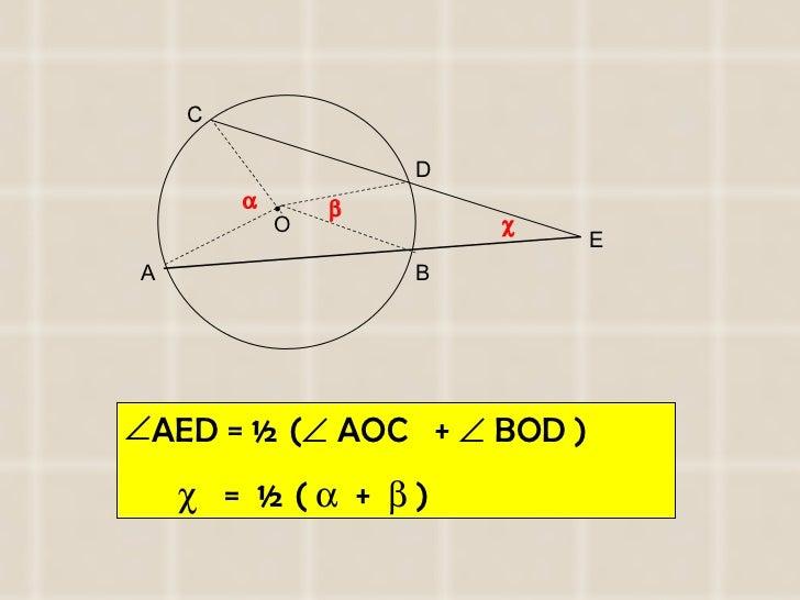 <ul><li>AED = ½ (   AOC  +    BOD ) </li></ul><ul><li>   =  ½ (     +    ) </li></ul>A B C D E    • O