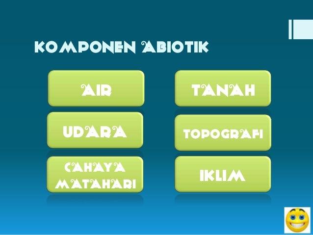 Komponen Abiotik AIR  TANAH  UDARA  TOPOGRAFI  CAHAYA MATAHARI  IKLIM