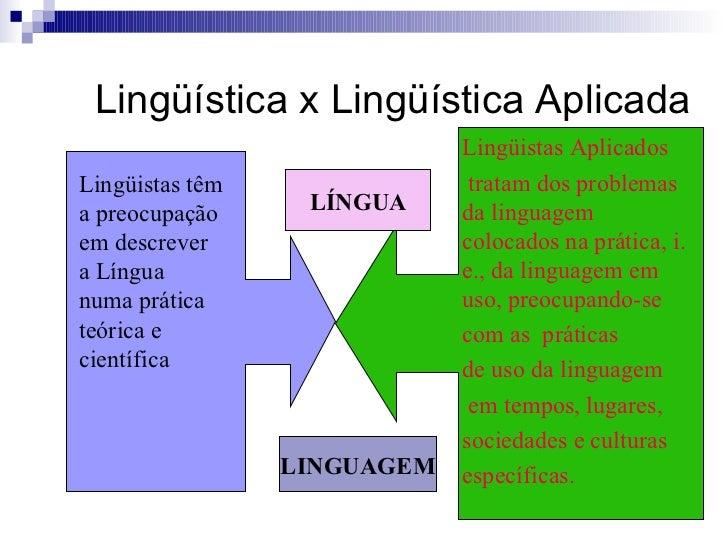 Linguistica aplicada e ensino de línguas estrangeiras 7
