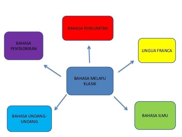 Fungsi Bahasa Melayu Sebagai Bahasa Melayu Klasik