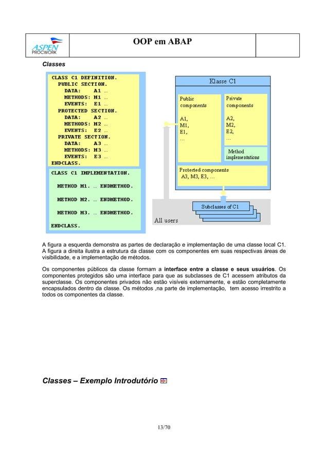 13/70 OOP em ABAP Classes A figura a esquerda demonstra as partes de declaração e implementação de uma classe local C1. A ...