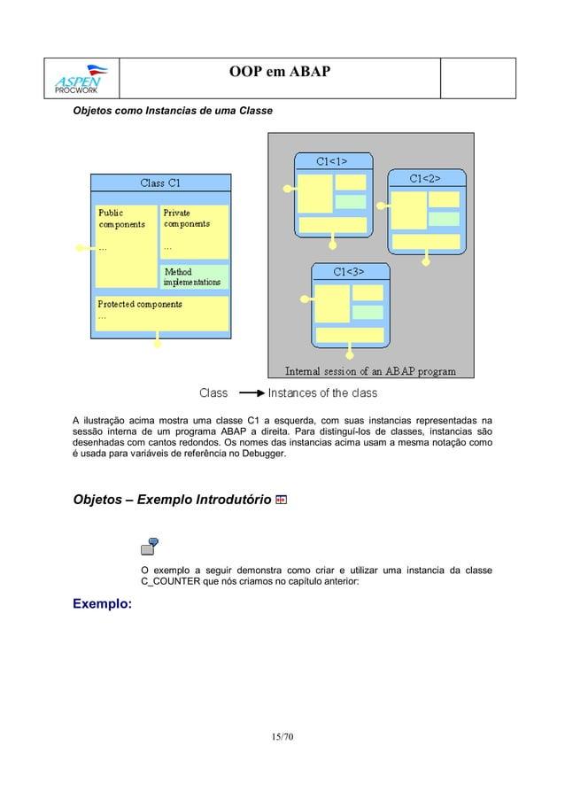 15/70 OOP em ABAP Objetos como Instancias de uma Classe A ilustração acima mostra uma classe C1 a esquerda, com suas insta...