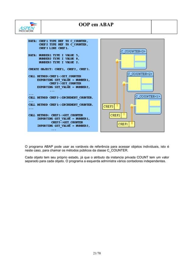 21/70 OOP em ABAP O programa ABAP pode usar as variáveis de referência para acessar objetos individuais, isto é neste caso...