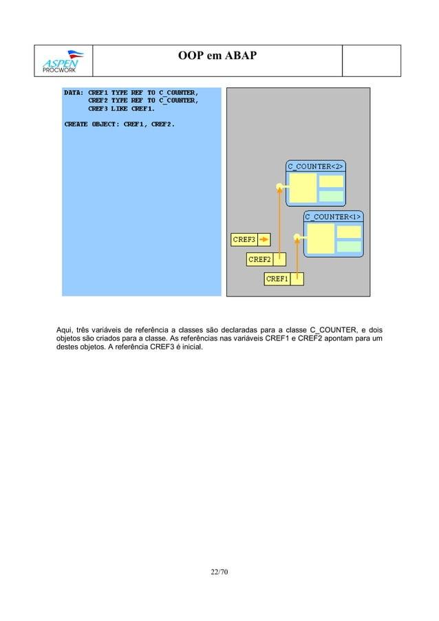 22/70 OOP em ABAP Aqui, três variáveis de referência a classes são declaradas para a classe C_COUNTER, e dois objetos são ...