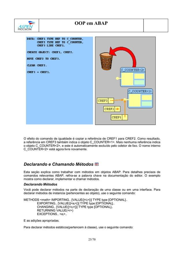 25/70 OOP em ABAP O efeito do comando de igualdade é copiar a referência de CREF1 para CREF2. Como resultado, a referência...