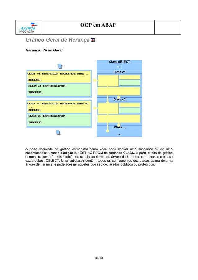 44/70 OOP em ABAP Gráfico Geral de Herança Herança: Visão Geral A parte esquerda do gráfico demonstra como você pode deriv...