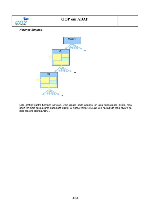 45/70 OOP em ABAP Herança Simples Este gráfico ilustra herança simples. Uma classe pode apenas ter uma superclasse direta,...