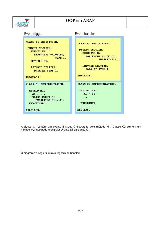 59/70 OOP em ABAP A classe C1 contém um evento E1, que é disparado pelo método M1. Classe C2 contém um método M2, que pode...