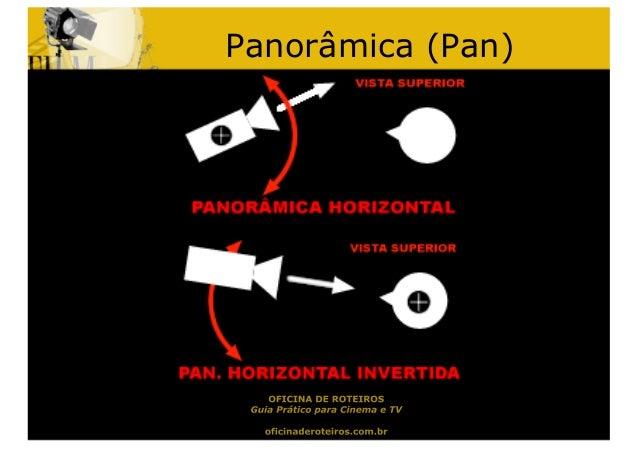 Panorâmica (Pan)
