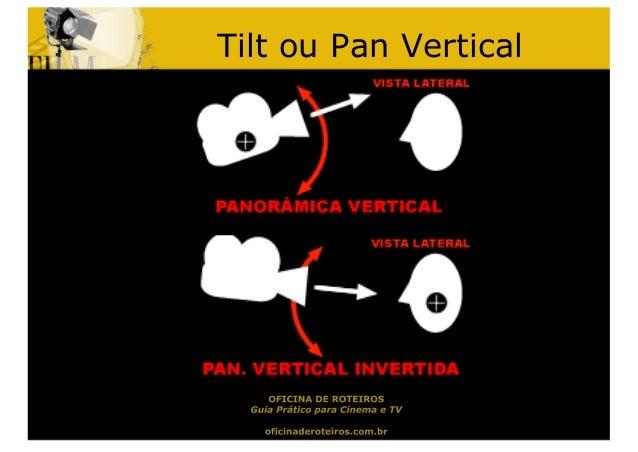 Tilt ou Pan Vertical