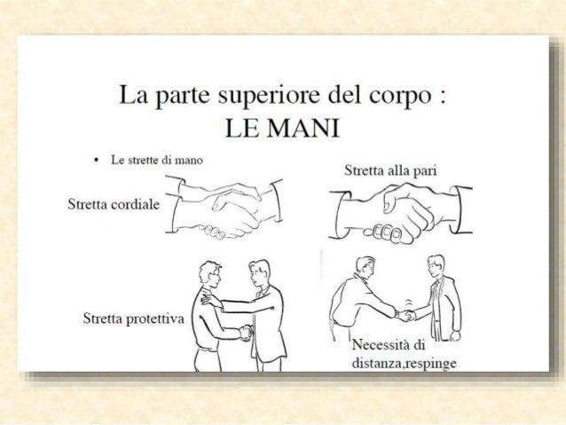 Stretta di mano dominante  Torcere la mano dell'altro dorso verso l'alto  Porre la mano su spalla o braccio