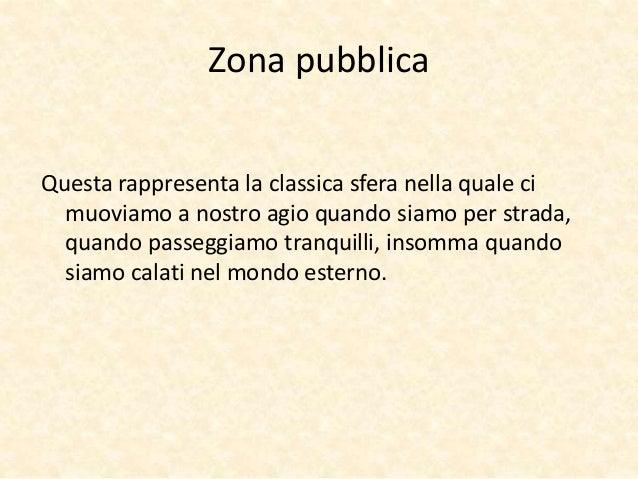 Zona pubblica  Questa rappresenta la classica sfera nella quale ci  muoviamo a nostro agio quando siamo per strada,  quand...