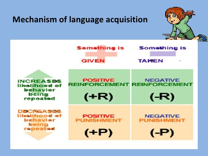 grammatical person and response feedback A communicative action is a response given in the course of a  a person's awareness is enhanced by  vocabulary, grammatical structures, and cultural.