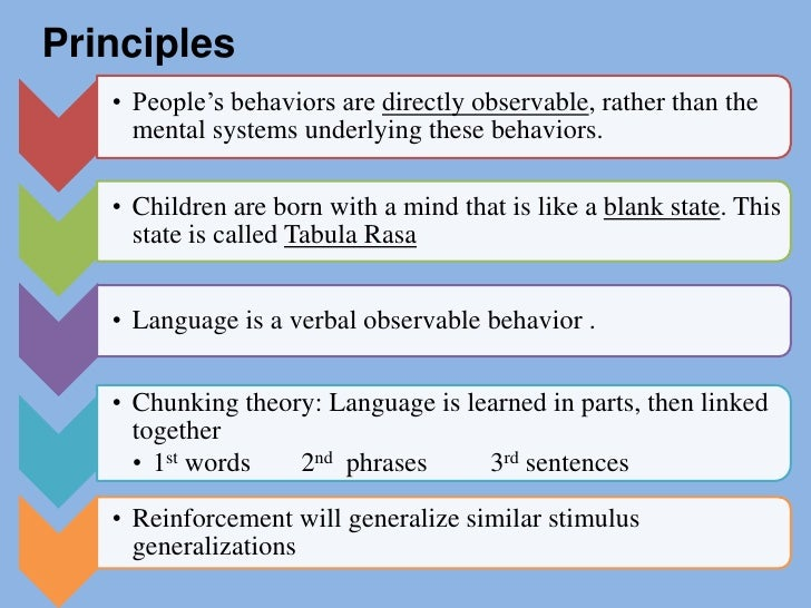 principles of behaviorism Of the learner centered curriculum of school education in the state of kerala  initially the curriculum was based on the principles of behaviorism.
