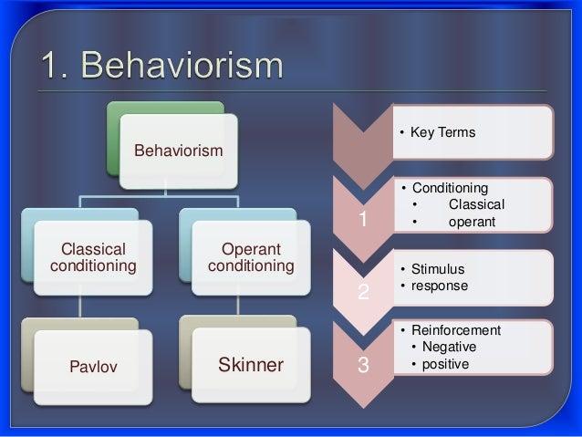 behaviorism classical conditioning essay