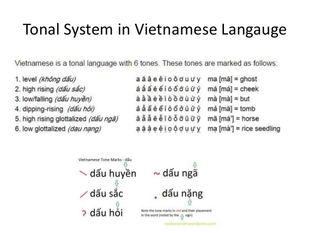 word formation in english and vietnamese Therefore, noun-formation can be recognized as the sub process of word-formation, and it will share some same characteristic of word formation my essay is aimed at identifying, analyzing and contrasting the noun formation between english and vietnamese to magnify the similarities and differences.