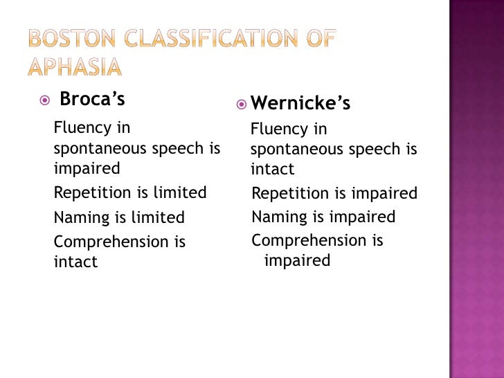 differences between brocas and wernickes aphasia What's the difference between dysphasia and aphasia  (also known as broca's aphasia) broca's dysphasia is one of the most common types of dysphasia  wernicke's dysphasia (also .