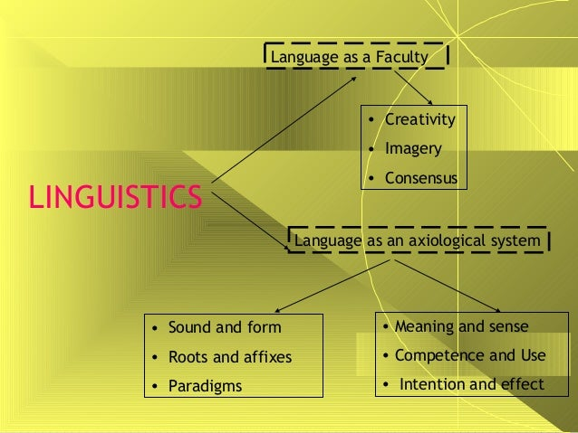 LINGUISTICS Language as a Faculty Language as an axiological system • Creativity • Imagery • Consensus • Sound and form • ...