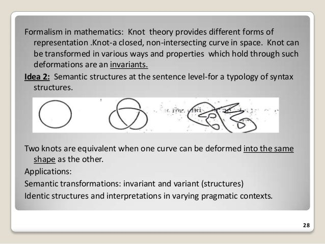 an introduction to the analysis of knot theory A polygonal knot is a knot whose image in r 3 is the union of a finite set of line segments a tame knot is any knot equivalent to a polygonal knot knots which are not tame are called wild, and can have pathological behavior in knot theory and 3-manifold theory, often the adjective tame is omitted smooth knots, for example, are always tame framed knot a framed knot is the extension of a.