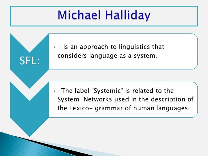 """• - Is an approach to linguistics that         considers language as a system.SFL:       • -The label """"Systemic"""" is relate..."""