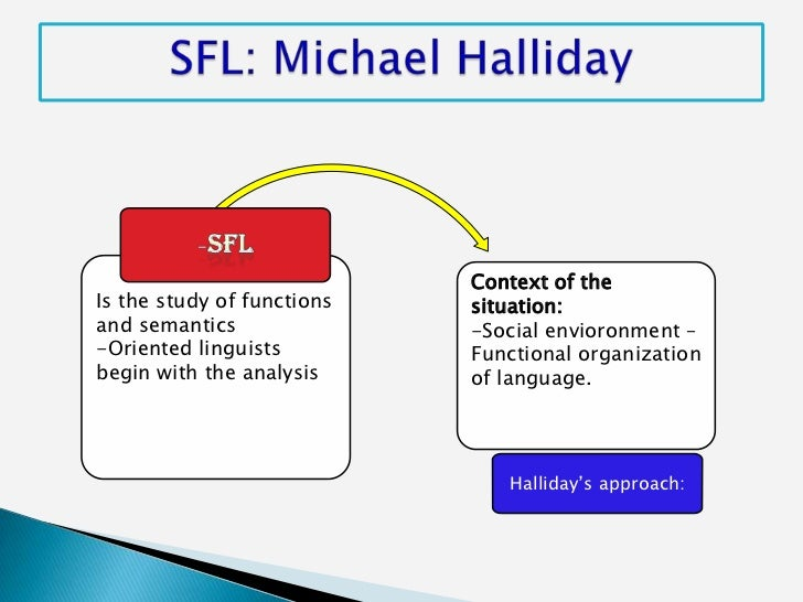 Context of theIs the study of functions   situation:and semantics               -Social envioronment –-Oriented linguists ...