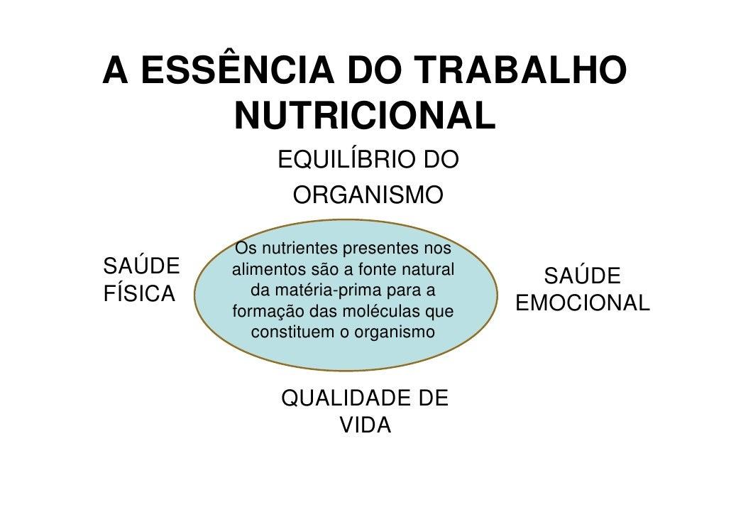 A ESSÊNCIA DO TRABALHO       NUTRICIONAL               EQUILÍBRIO DO                ORGANISMO            Os nutrientes pre...