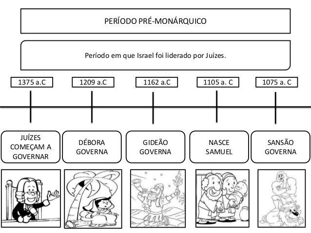 cronologia do antigo testamento