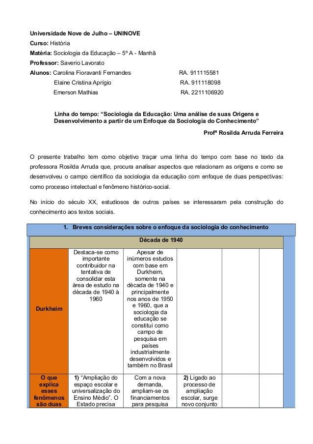 Universidade Nove de Julho – UNINOVE Curso: História Matéria: Sociologia da Educação – 5º A - Manhã Professor: Saverio Lav...