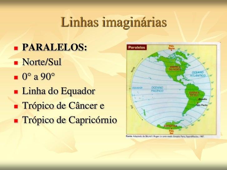 Linhas imaginárias<br />PARALELOS: <br />Norte/Sul<br />0° a 90°<br />Linha do Equador <br />Trópico de Câncer e <br />Tró...