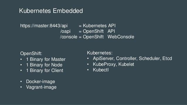 Kubernetes Embedded https://master:8443/api = Kubernetes API /oapi = OpenShift API /console = OpenShift WebConsole OpenShi...