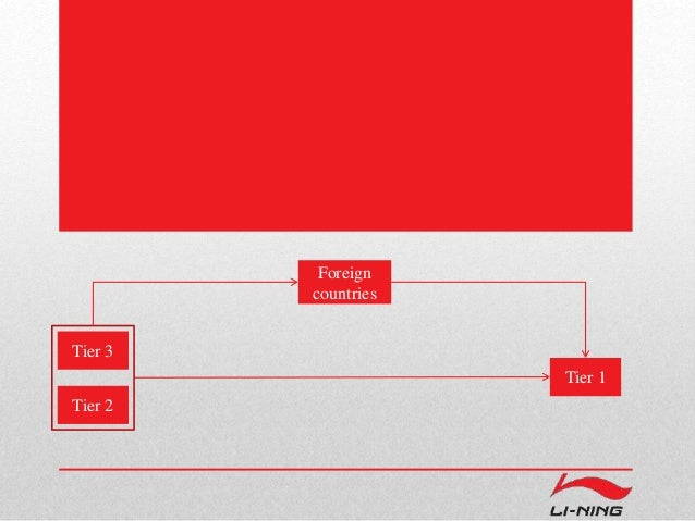 Li Ning - Industry and competitor analysis with recommendations Slide 2