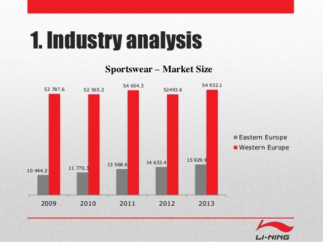 Li Ning - Industry and competitor analysis with recommendations Slide 3