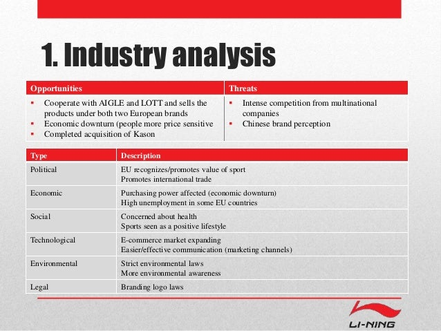 1. Industry analysis  Opportunities Threats   Cooperate with AIGLE and LOTT and sells the  products under both two Europe...