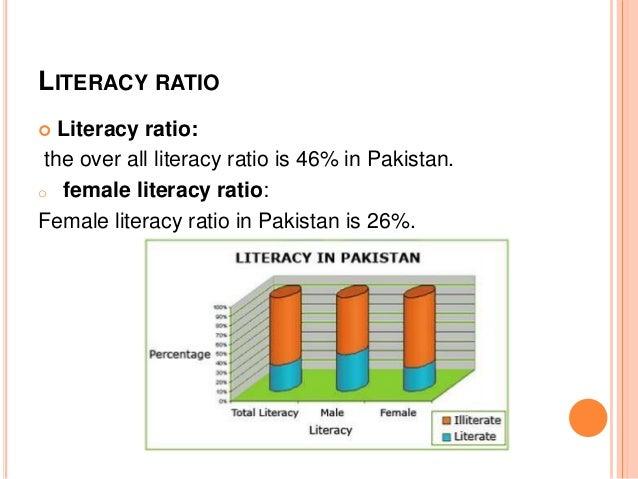Illiteracy And Education In Pakistan