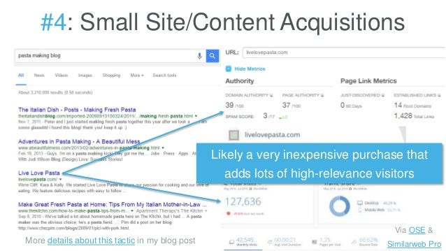 #4: Small Site/Content Acquisitions Likely a very inexpensive purchase that adds lots of high-relevance visitors Via OSE &...