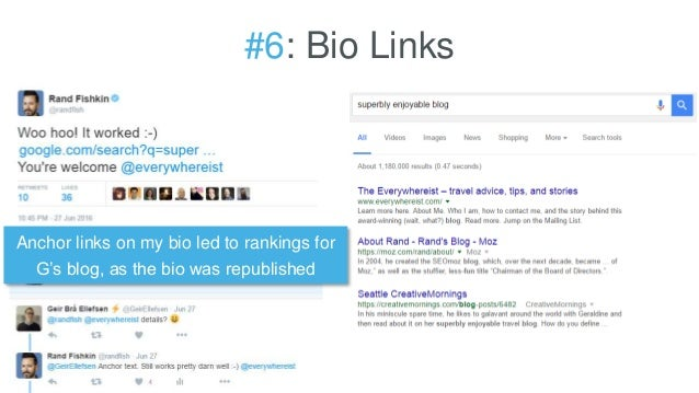 #6: Bio Links Anchor links on my bio led to rankings for G's blog, as the bio was republished