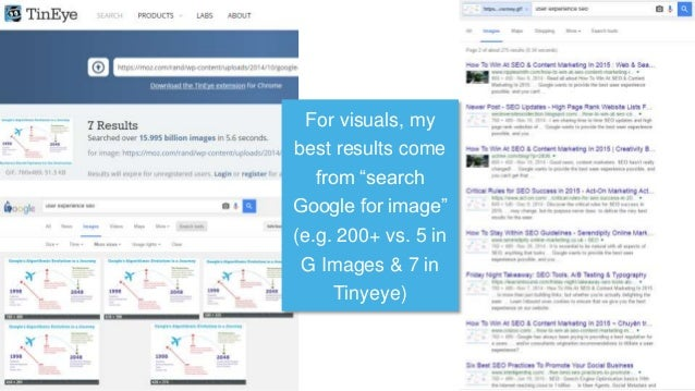 """For visuals, my best results come from """"search Google for image"""" (e.g. 200+ vs. 5 in G Images & 7 in Tinyeye)"""