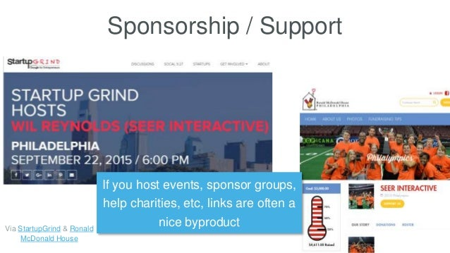 Sponsorship / Support If you host events, sponsor groups, help charities, etc, links are often a nice byproductVia Startup...