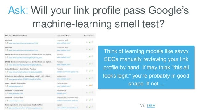 Ask: Will your link profile pass Google's machine-learning smell test? Think of learning models like savvy SEOs manually r...