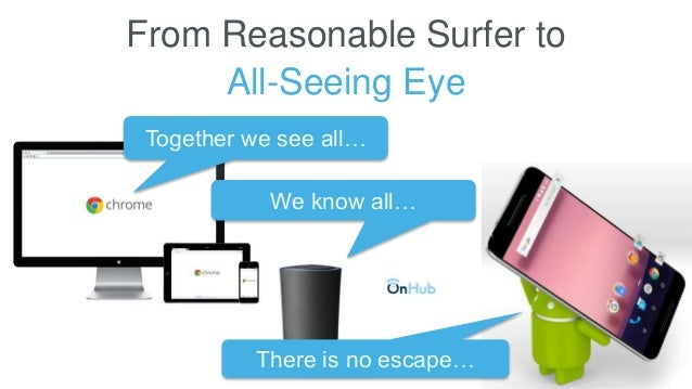 From Reasonable Surfer to All-Seeing Eye Together we see all… We know all… There is no escape…