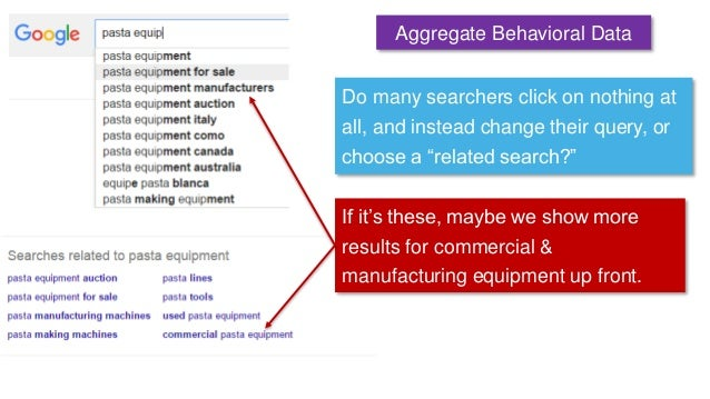 "Do many searchers click on nothing at all, and instead change their query, or choose a ""related search?"" Aggregate Behavio..."