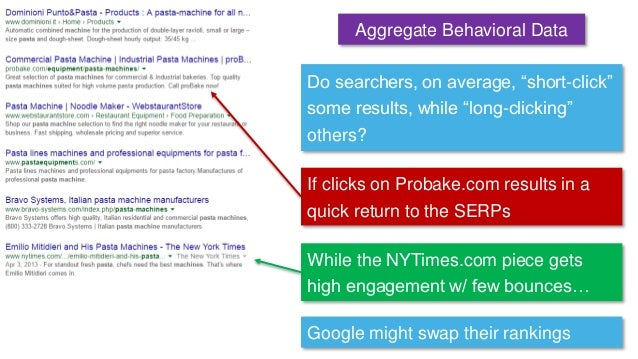 """Do searchers, on average, """"short-click"""" some results, while """"long-clicking"""" others? Aggregate Behavioral Data If clicks on..."""