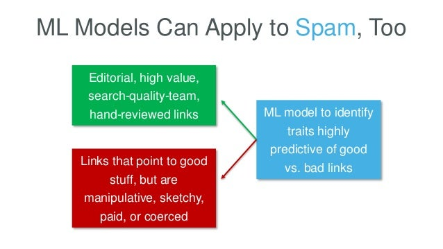 ML Models Can Apply to Spam, Too Editorial, high value, search-quality-team, hand-reviewed links Links that point to good ...