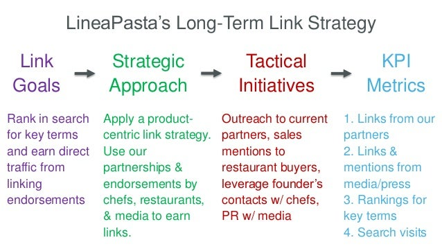 LineaPasta's Long-Term Link Strategy Rank in search for key terms and earn direct traffic from linking endorsements Apply ...