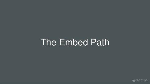 The Embed Path @randfish