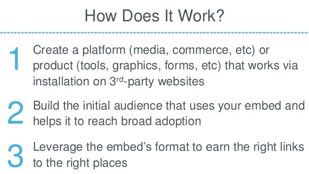 Create a platform (media, commerce, etc) or product (tools, graphics, forms, etc) that works via installation on 3rd-party...